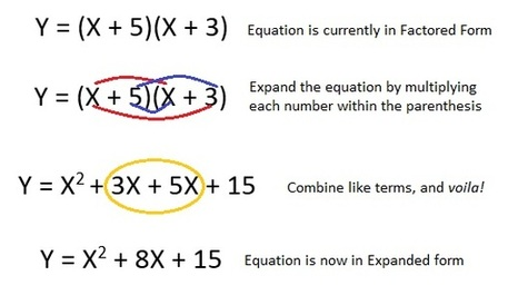 expanded form quadratic equation  Factored and Expanded form - Quadratic Relationships Bakery 17.17